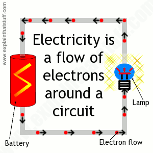 electronflow